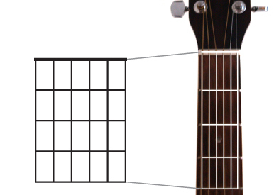 Guitar chord grid overlaying guitar neck